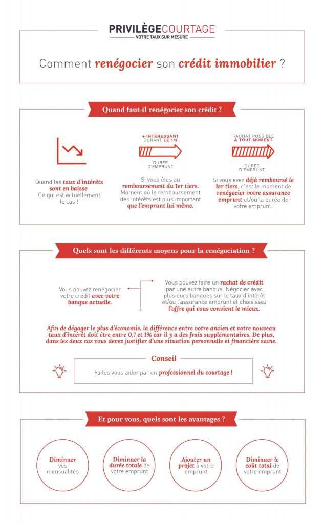 privilege-courtage-pluralle-groupe-infographie